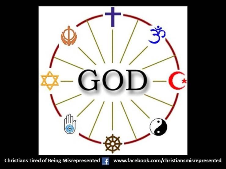 Wrong Christianity